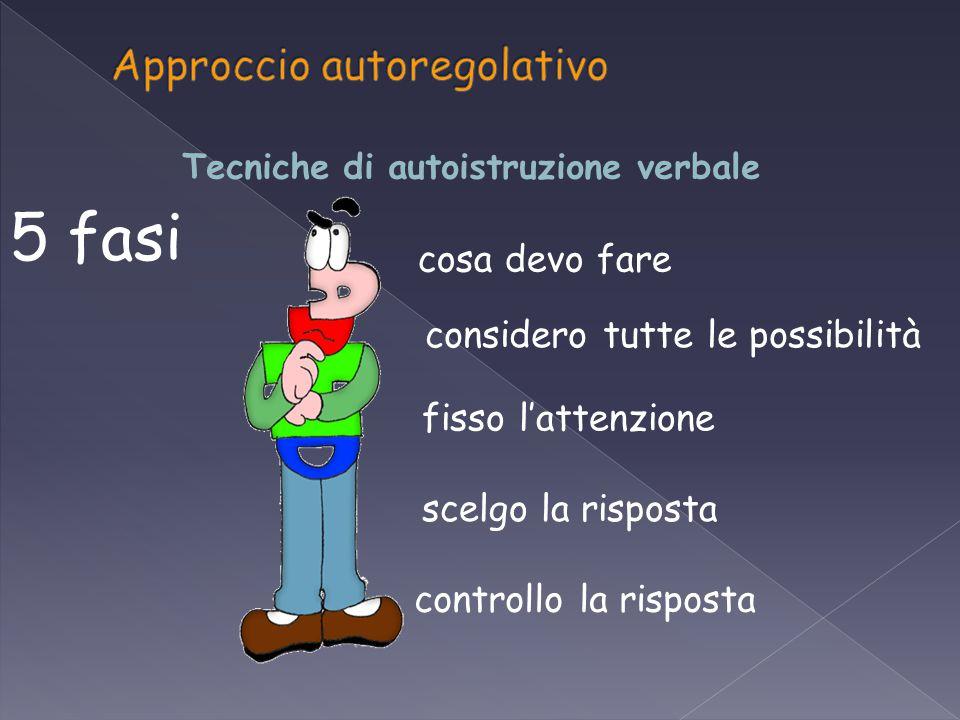Tecniche di autoistruzione verbale 5 fasi cosa devo fare fisso l'attenzione scelgo la risposta controllo la risposta considero tutte le possibilità