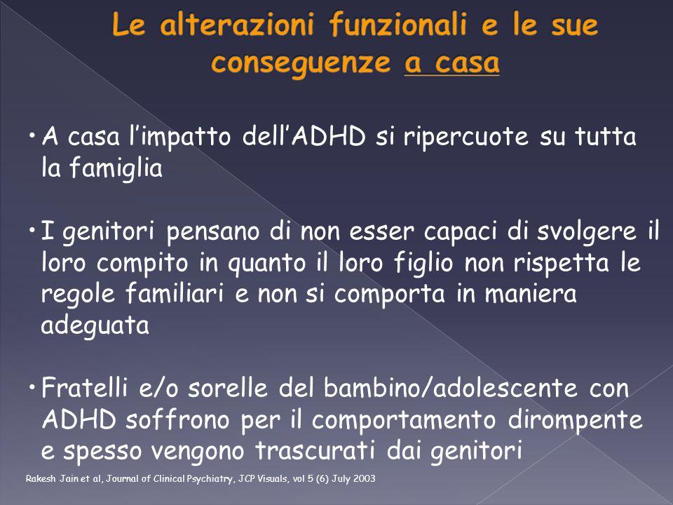 A casa l'impatto dell'ADHD si ripercuote su tutta la famiglia I genitori pensano di non esser capaci di svolgere il loro compito in quanto il loro fig