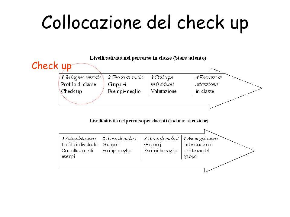 Collocazione del check up Check up