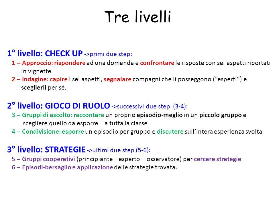 Tre livelli 1° livello: CHECK UP ->primi due step: 1 – Approccio: rispondere ad una domanda e confrontare le risposte con sei aspetti riportati in vig