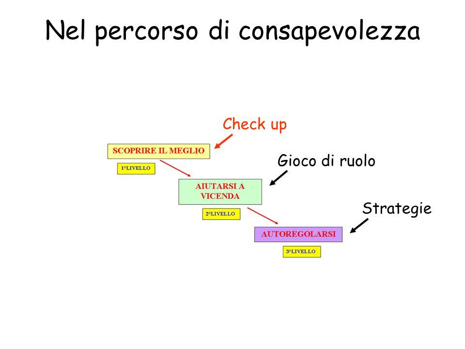 Nel percorso di consapevolezza Check up Gioco di ruolo Strategie