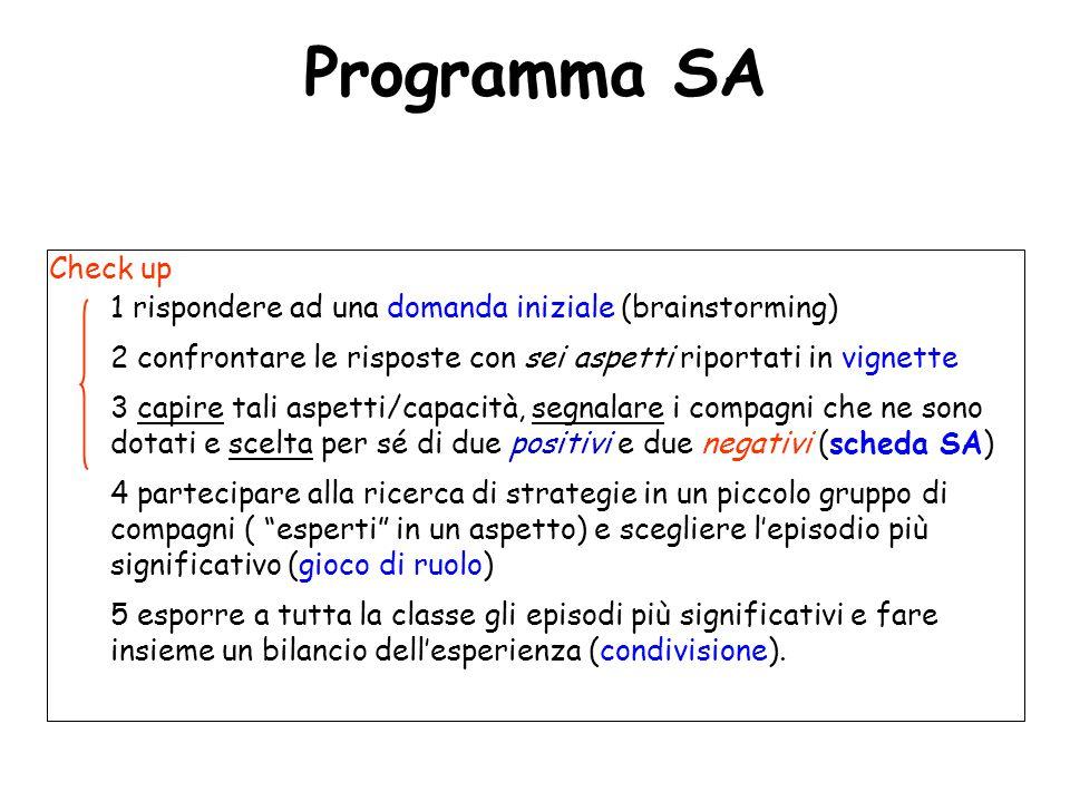 Programma SA 1 rispondere ad una domanda iniziale (brainstorming) 2 confrontare le risposte con sei aspetti riportati in vignette 3 capire tali aspett