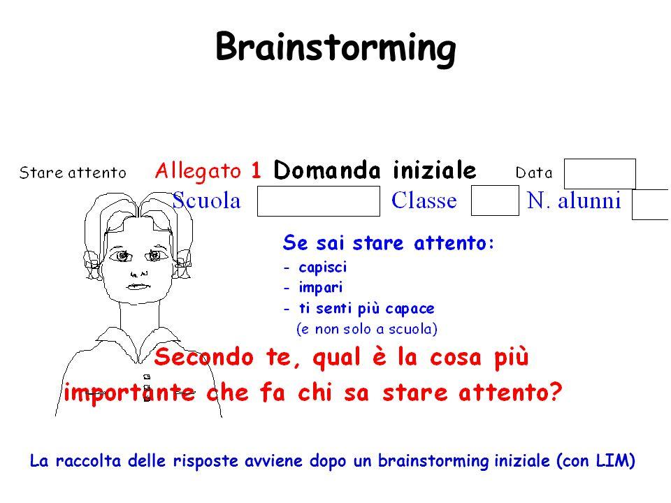 Brainstorming La raccolta delle risposte avviene dopo un brainstorming iniziale (con LIM)