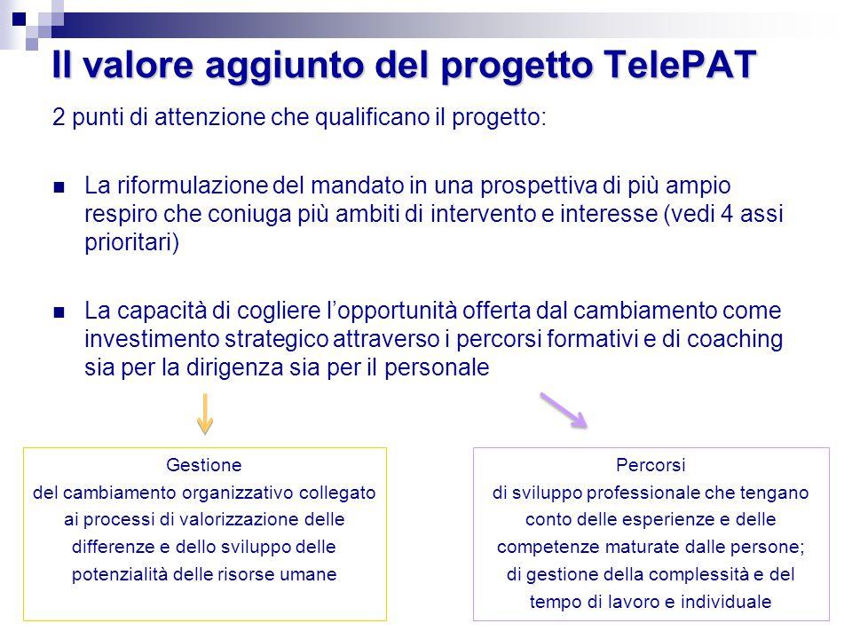 Il valore aggiunto del progetto TelePAT 2 punti di attenzione che qualificano il progetto: La riformulazione del mandato in una prospettiva di più amp