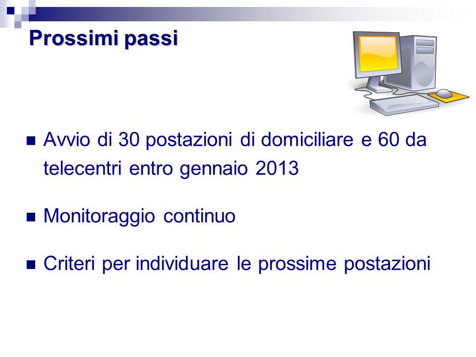 Prossimi passi Avvio di 30 postazioni di domiciliare e 60 da telecentri entro gennaio 2013 Monitoraggio continuo Criteri per individuare le prossime p