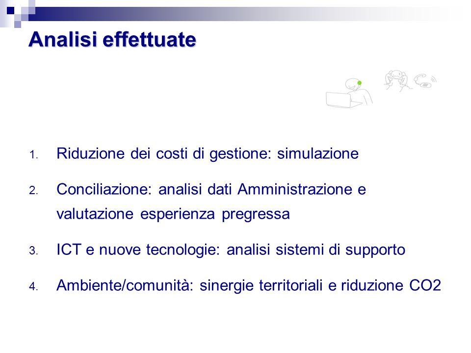Analisi effettuate 1. Riduzione dei costi di gestione: simulazione 2. Conciliazione: analisi dati Amministrazione e valutazione esperienza pregressa 3