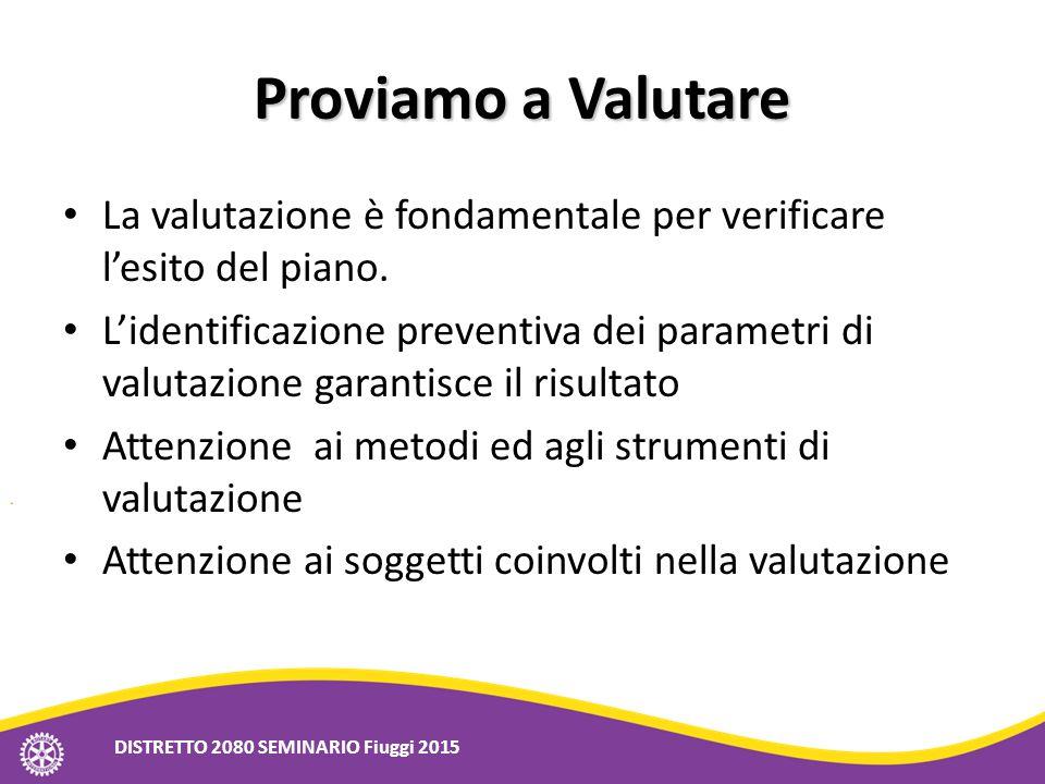 Proviamo a Valutare La valutazione è fondamentale per verificare l'esito del piano. L'identificazione preventiva dei parametri di valutazione garantis
