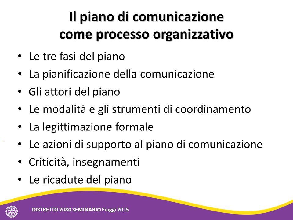 Il piano di comunicazione come processo organizzativo Le tre fasi del piano La pianificazione della comunicazione Gli attori del piano Le modalità e g