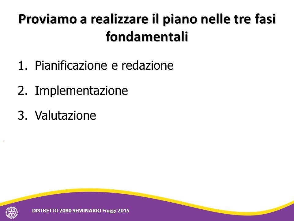 Proviamo a realizzare il piano nelle tre fasi fondamentali 1.Pianificazione e redazione 2.Implementazione 3.Valutazione DISTRETTO 2080 SEMINARIO Fiugg