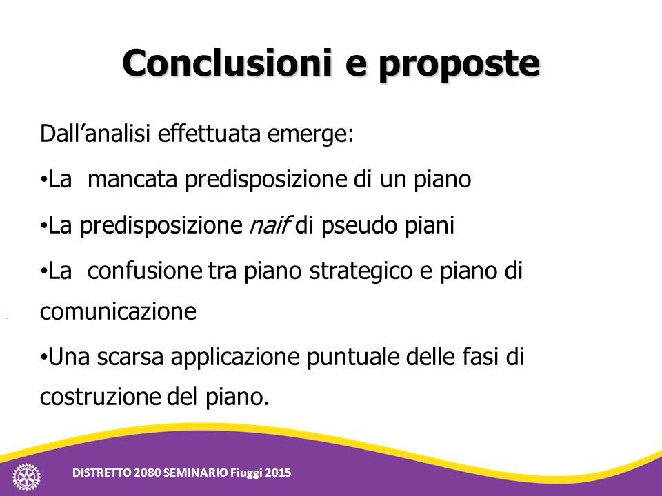 Conclusioni e proposte Dall'analisi effettuata emerge: La mancata predisposizione di un piano La predisposizione naif di pseudo piani La confusione tr