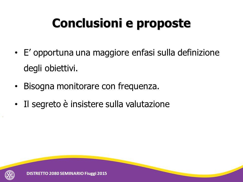 Conclusioni e proposte E' opportuna una maggiore enfasi sulla definizione degli obiettivi. Bisogna monitorare con frequenza. Il segreto è insistere su