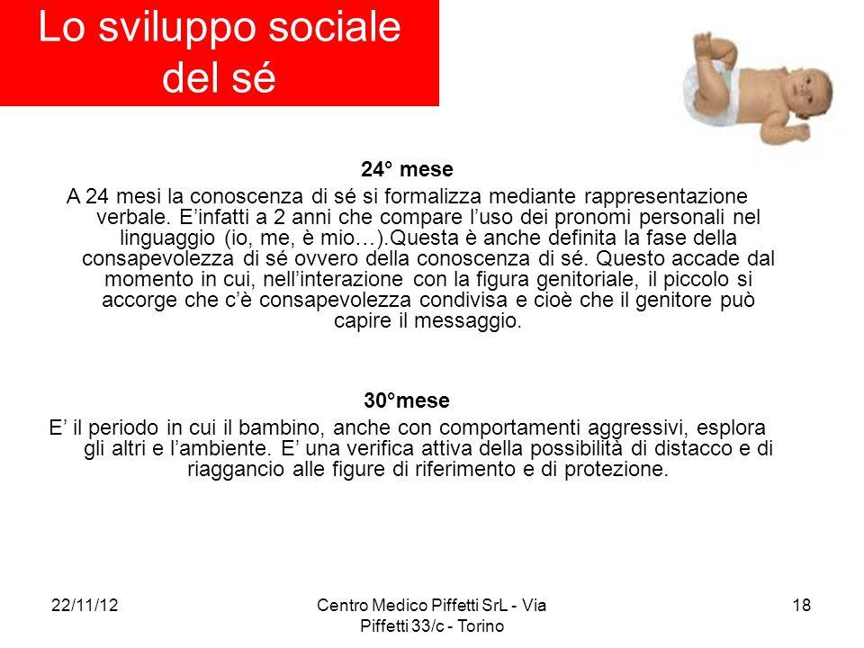 22/11/12Centro Medico Piffetti SrL - Via Piffetti 33/c - Torino 18 Lo sviluppo sociale del sé 24° mese A 24 mesi la conoscenza di sé si formalizza med
