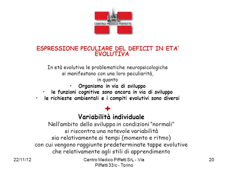 22/11/12Centro Medico Piffetti SrL - Via Piffetti 33/c - Torino 20 ESPRESSIONE PECULIARE DEL DEFICIT IN ETA' EVOLUTIVA In età evolutiva le problematic
