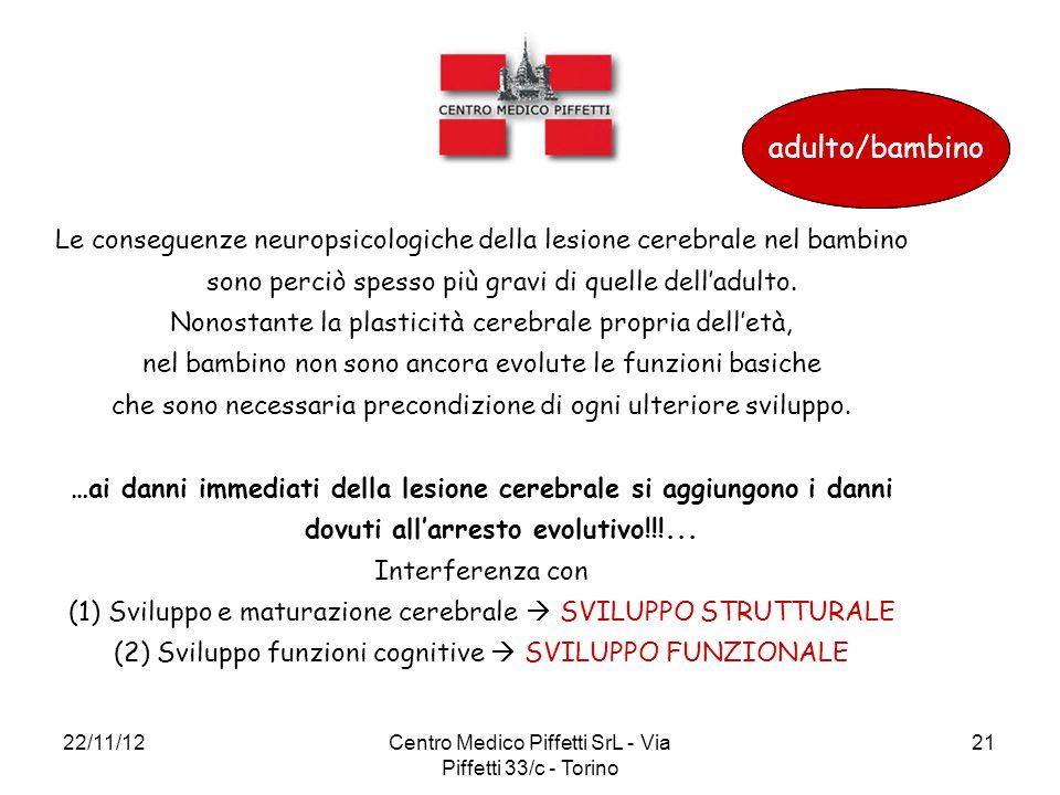 22/11/12Centro Medico Piffetti SrL - Via Piffetti 33/c - Torino 21 Le conseguenze neuropsicologiche della lesione cerebrale nel bambino sono perciò sp