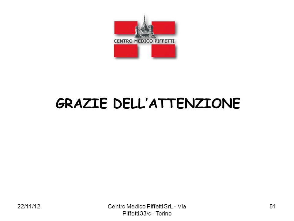22/11/12Centro Medico Piffetti SrL - Via Piffetti 33/c - Torino 51 GRAZIE DELL'ATTENZIONE