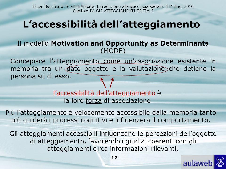 Boca, Bocchiaro, Scaffidi Abbate, Introduzione alla psicologia sociale, Il Mulino, 2010 Capitolo IV. GLI ATTEGGIAMENTI SOCIALI 17 L'accessibilità dell
