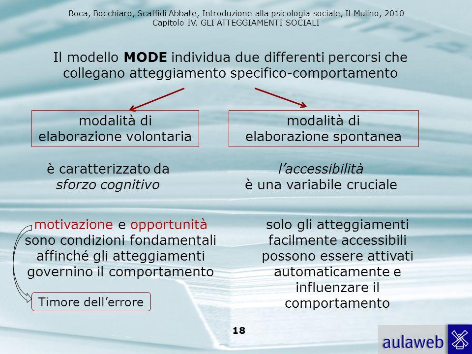 Boca, Bocchiaro, Scaffidi Abbate, Introduzione alla psicologia sociale, Il Mulino, 2010 Capitolo IV. GLI ATTEGGIAMENTI SOCIALI 18 Il modello MODE indi