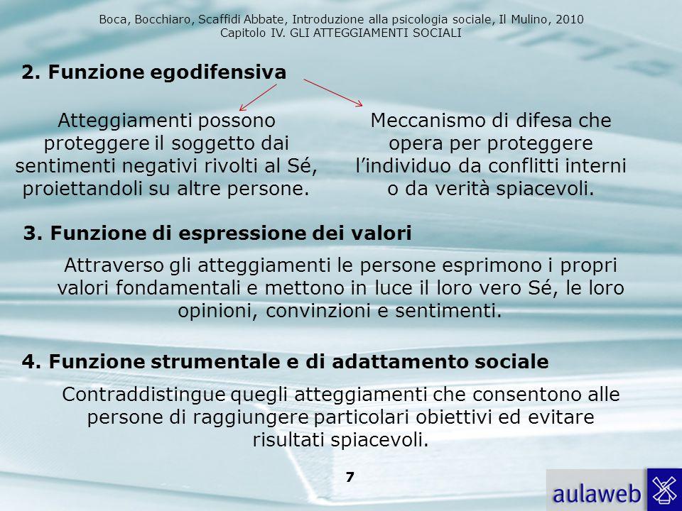 Boca, Bocchiaro, Scaffidi Abbate, Introduzione alla psicologia sociale, Il Mulino, 2010 Capitolo IV. GLI ATTEGGIAMENTI SOCIALI 7 2. Funzione egodifens