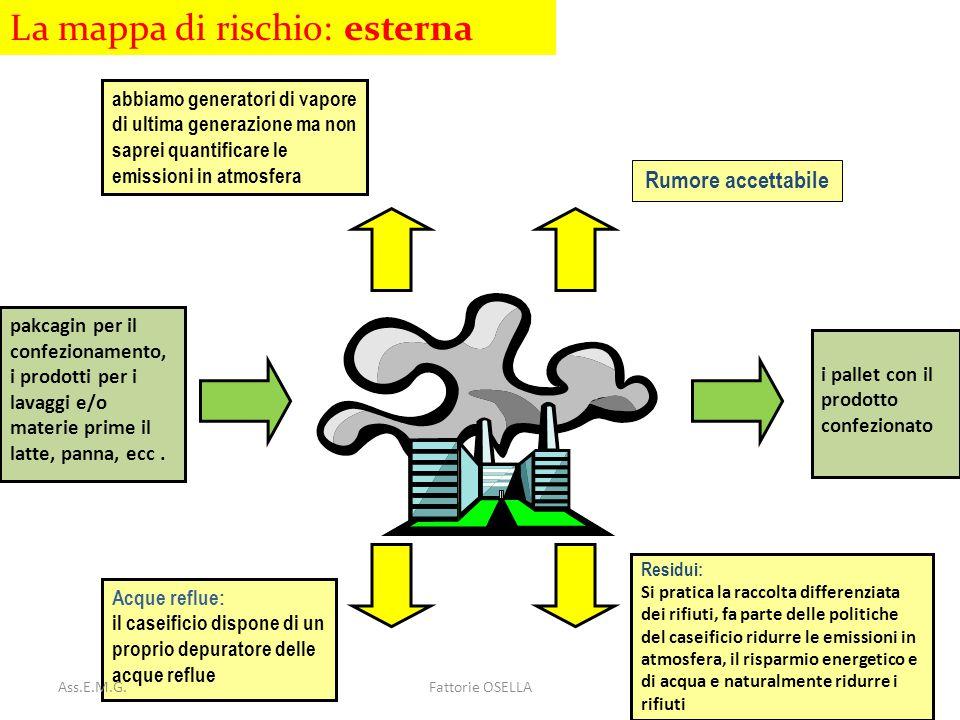 Fattorie OSELLA9 La mappa di rischio: esterna abbiamo generatori di vapore di ultima generazione ma non saprei quantificare le emissioni in atmosfera