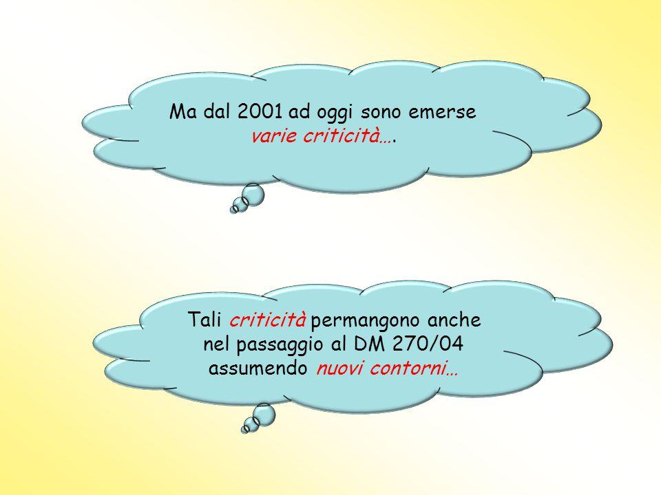 Ma dal 2001 ad oggi sono emerse varie criticità….
