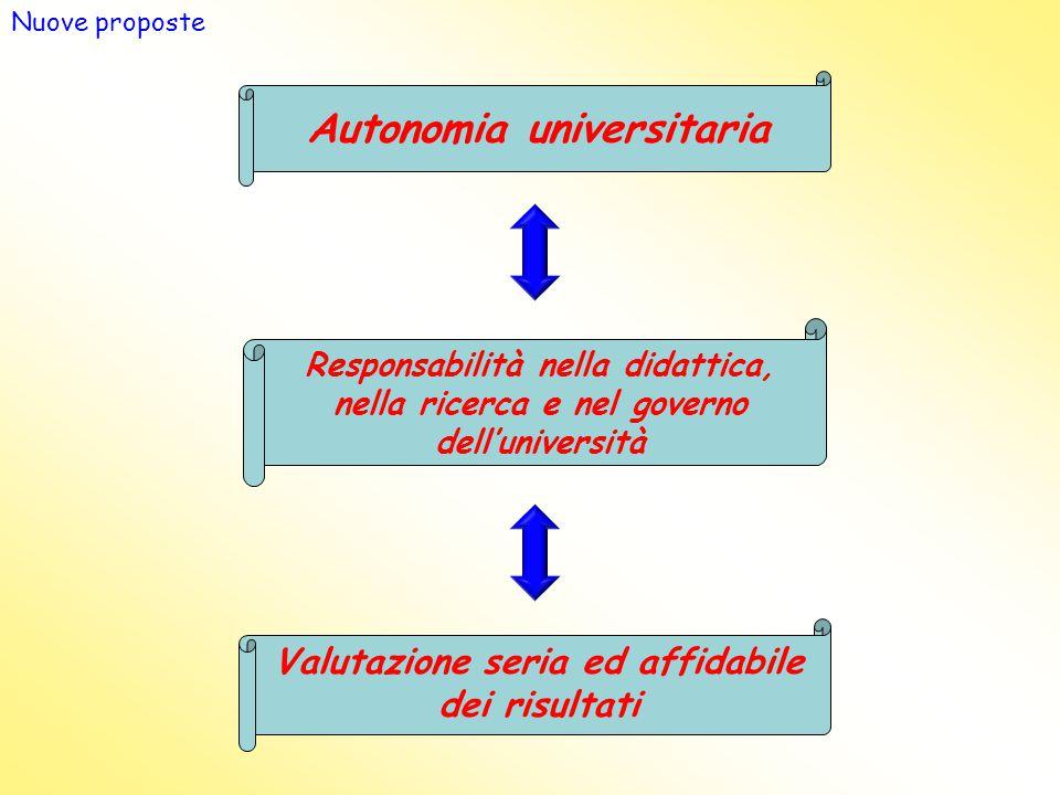 Nuove proposte Autonomia universitaria Responsabilità nella didattica, nella ricerca e nel governo dell'università Valutazione seria ed affidabile dei risultati