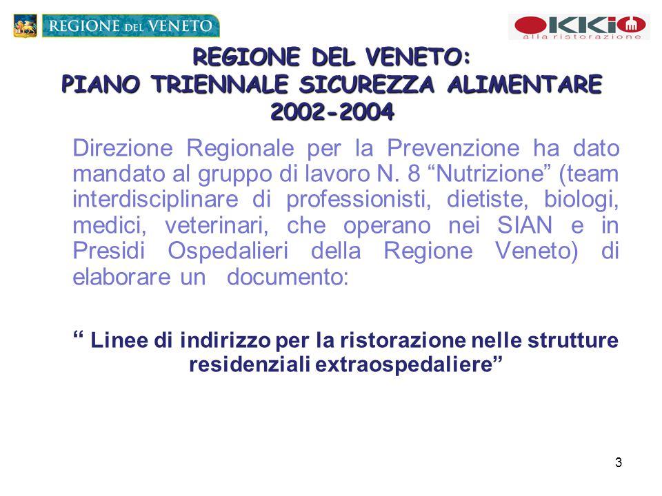 Sono complementari alle Linee Guida in materia di miglioramento della sicurezza e della qualità nutrizionale nella ristorazione scolastica (DGRV n° 3883 del 31.12.2001 e succ.