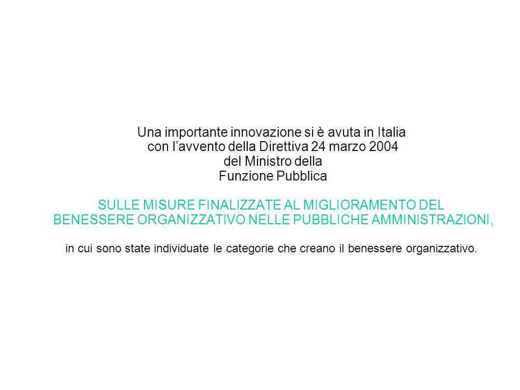 Una importante innovazione si è avuta in Italia con l'avvento della Direttiva 24 marzo 2004 del Ministro della Funzione Pubblica SULLE MISURE FINALIZZATE AL MIGLIORAMENTO DEL BENESSERE ORGANIZZATIVO NELLE PUBBLICHE AMMINISTRAZIONI, in cui sono state individuate le categorie che creano il benessere organizzativo.