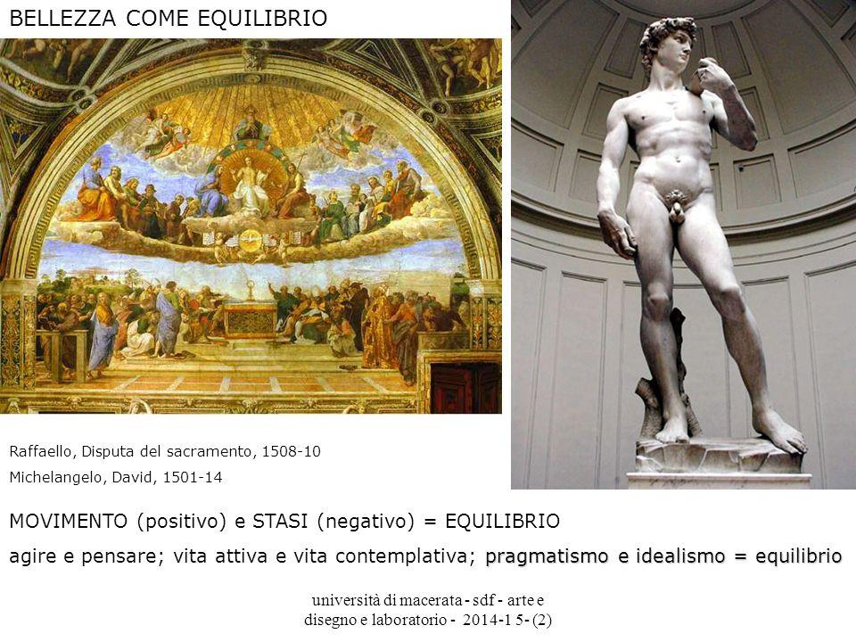 università di macerata - sdf - arte e disegno e laboratorio - 2014-1 5- (2) BELLEZZA COME EQUILIBRIO Raffaello, Disputa del sacramento, 1508-10 Michel