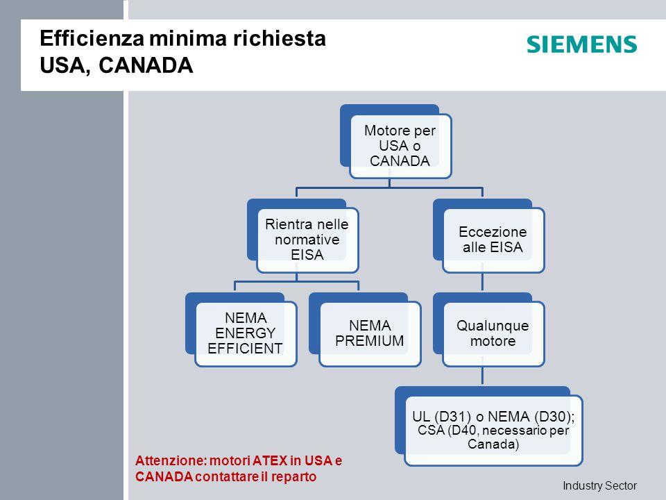 Industry Sector Efficienza minima richiesta USA, CANADA Motore per USA o CANADA Rientra nelle normative EISA NEMA ENERGY EFFICIENT NEMA PREMIUM Eccezi