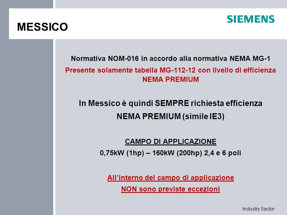 Industry Sector MESSICO Normativa NOM-016 in accordo alla normativa NEMA MG-1 Presente solamente tabella MG-112-12 con livello di efficienza NEMA PREM