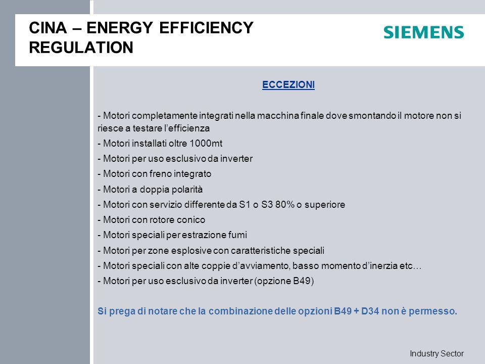 Industry Sector CINA – ENERGY EFFICIENCY REGULATION ECCEZIONI - Motori completamente integrati nella macchina finale dove smontando il motore non si r
