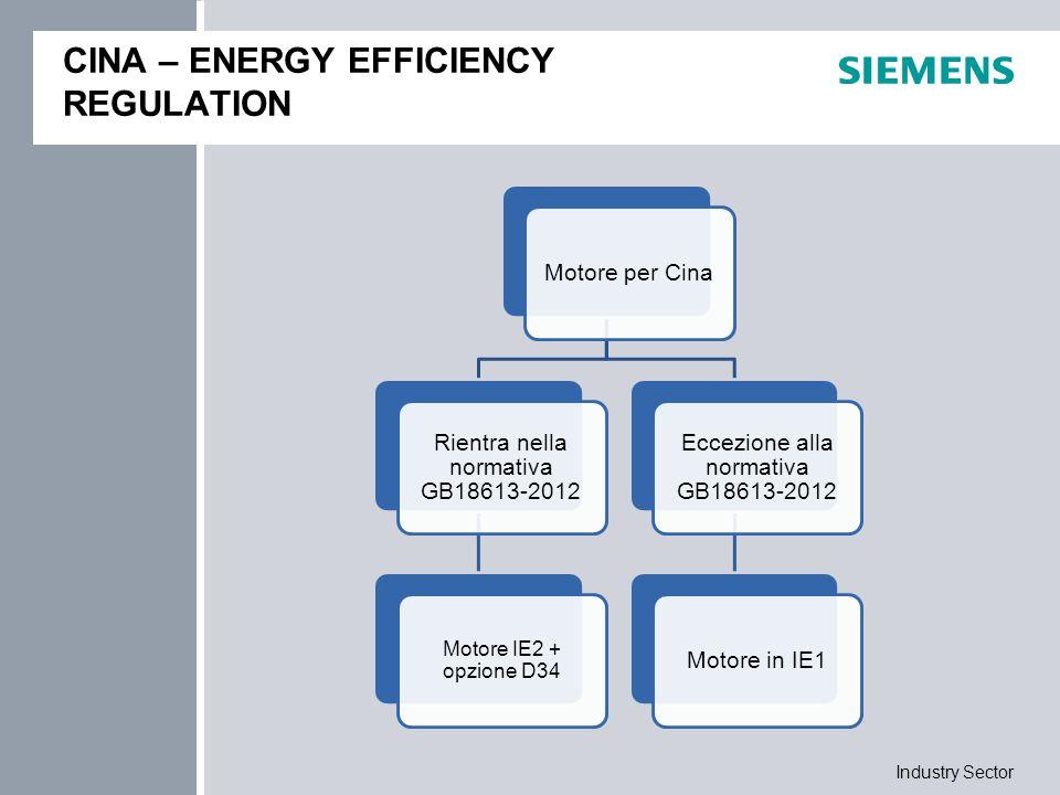Industry Sector CINA – ENERGY EFFICIENCY REGULATION Motore per Cina Rientra nella normativa GB18613-2012 Motore IE2 + opzione D34 Eccezione alla norma