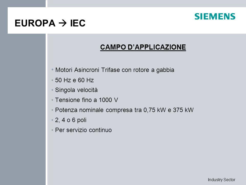 Industry Sector EUROPA  IEC ECCEZIONI (stampigliatura IE non in targa) Motori a 8 poli Motori a poli commutabili Potenza inferiore a 0,75 kW e superiore a 375 kW Motori ATEX Altitudine superiore a 1000 m Temperatura ambiente superiore a 40°C Temperatura ambiente inferiore a -15°C (Smoke Extraction) Motori con freno Motori per servizio non continuo (S3 30% o S6 60%) Motori per funzionamento solo sotto inverter (Inverter duty) Motori completamente integrati in un prodotto per il quale l'efficienza energetica non può essere misurata in modo indipendente del prodotto LA NORMATIVA NON SI APPLICA PER MERCATI CHE NON ADERISCONO ALLA EuP (Turchia, Paesi Africani, etc…)  OPZIONE D22 (stampigliature IE e CE non in targa) Dal 1° Aprile 2014 sarà necessario utilizzare / offrire motori in IE2 con: - Altitudine fino a 4000m - Temp.