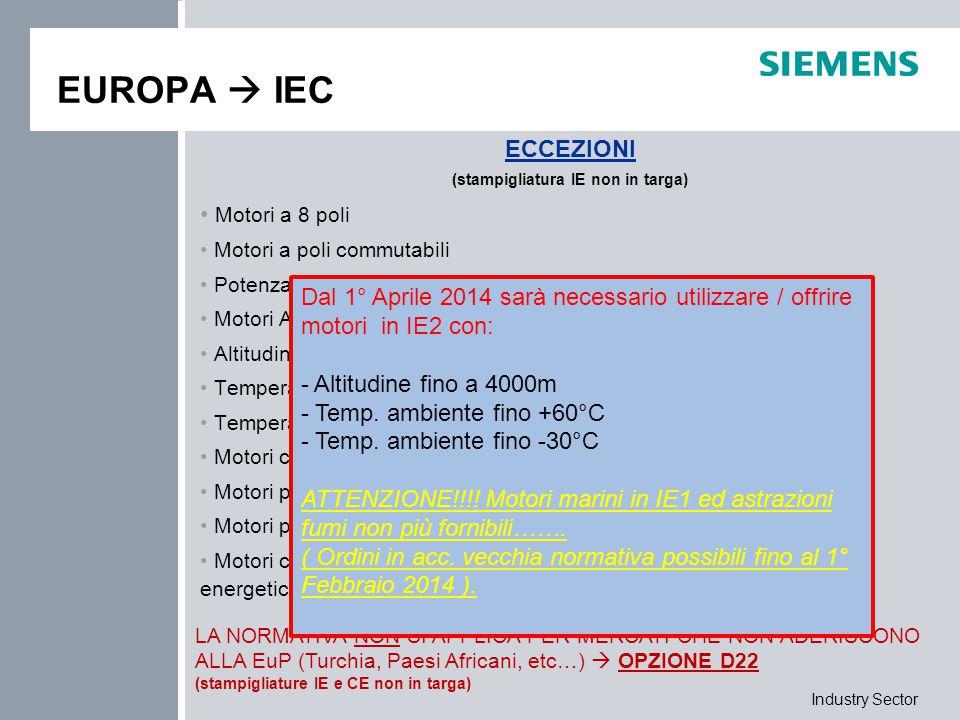 Industry Sector EUROPA  IEC ECCEZIONI (stampigliatura IE non in targa) Motori a 8 poli Motori a poli commutabili Potenza inferiore a 0,75 kW e superi