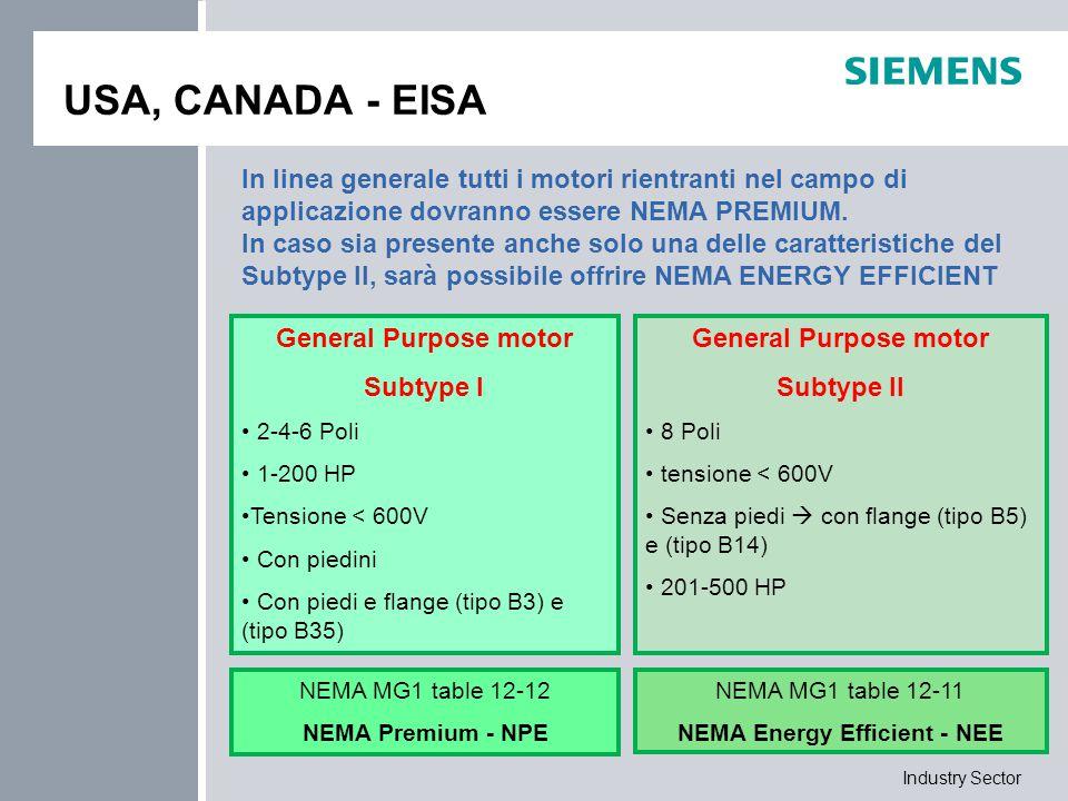 Industry Sector USA, CANADA - EISA ECCEZIONI: Potenza inferiore a 1 HP (0,75 kW) Multivelocità Media tensione Servizio diverso da S1 Motori appositamente sviluppati per Inverter duty Motore con riduttore o freno integrati (il motore non può essere utilizzato separatamente) Montaggio OEM personalizzato Monofase Alimentazione DC Motori Brushless Motori TENV (tipo 1LP) / TEAO (tipo 1PP) EISA non si applica ai motori Definite-Purpose e Special-PurposeDefinite-PurposeSpecial-Purpose EISA non si applica ai motori che devono essere riparati EISA è applicata in caso di acquisto motore di ricambio (sostituzione)
