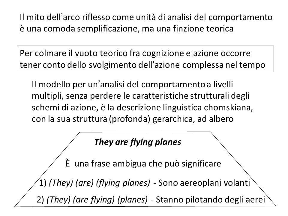 Il mito dell'arco riflesso come unità di analisi del comportamento è una comoda semplificazione, ma una finzione teorica Per colmare il vuoto teorico fra cognizione e azione occorre tener conto dello svolgimento dell'azione complessa nel tempo Il modello per un'analisi del comportamento a livelli multipli, senza perdere le caratteristiche strutturali degli schemi di azione, è la descrizione linguistica chomskiana, con la sua struttura (profonda) gerarchica, ad albero They are flying planes 1) (They) (are) (flying planes) - Sono aereoplani volanti 2) (They) (are flying) (planes) - Stanno pilotando degli aerei È una frase ambigua che può significare