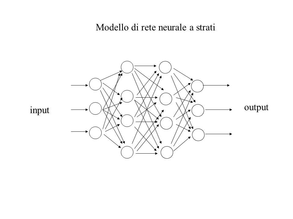 Modello di rete neurale a strati input output