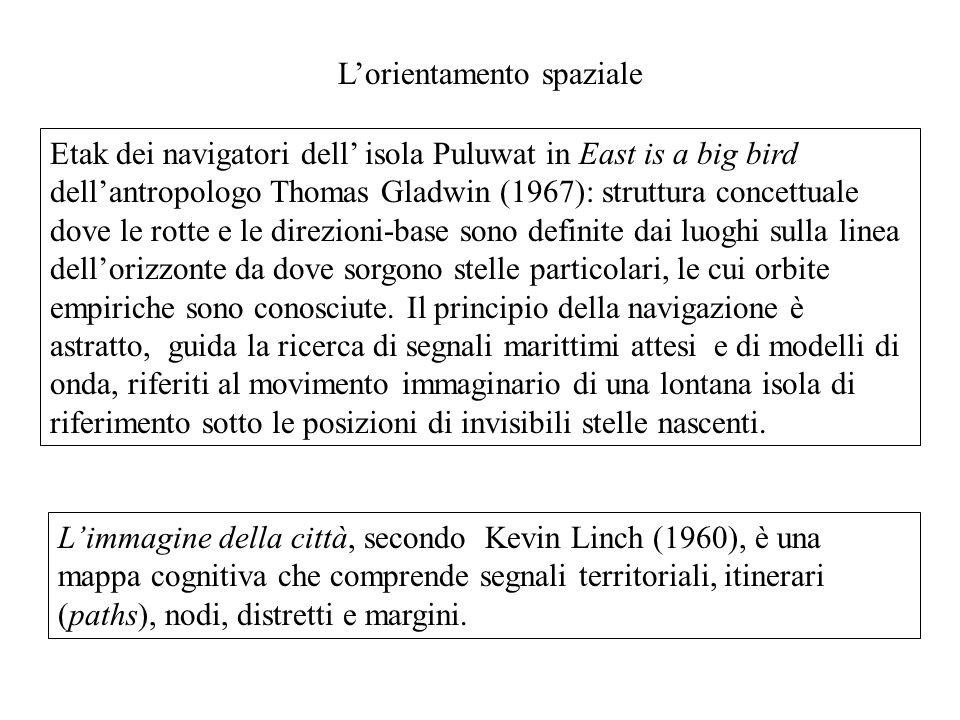 Etak dei navigatori dell' isola Puluwat in East is a big bird dell'antropologo Thomas Gladwin (1967): struttura concettuale dove le rotte e le direzioni-base sono definite dai luoghi sulla linea dell'orizzonte da dove sorgono stelle particolari, le cui orbite empiriche sono conosciute.