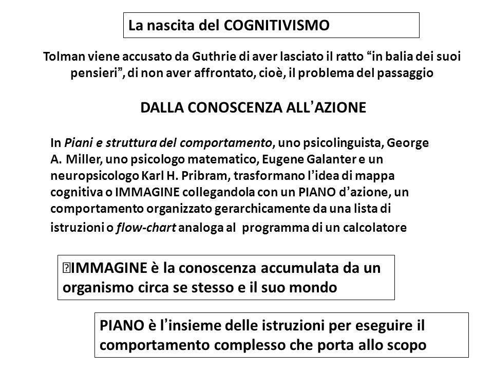 La nascita del COGNITIVISMO In Piani e struttura del comportamento, uno psicolinguista, George A. Miller, uno psicologo matematico, Eugene Galanter e