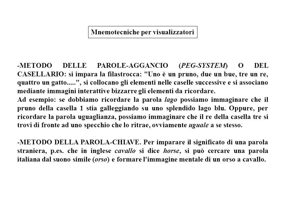 -METODO DELLE PAROLE-AGGANCIO (PEG-SYSTEM) O DEL CASELLARIO: si impara la filastrocca: