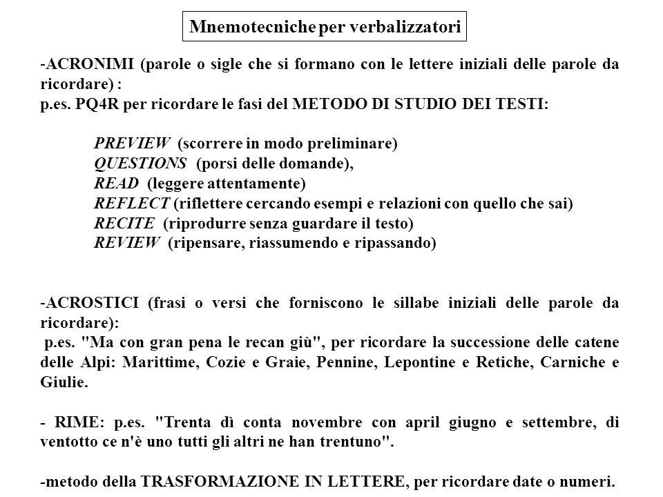 Mnemotecniche per verbalizzatori -ACRONIMI (parole o sigle che si formano con le lettere iniziali delle parole da ricordare) : p.es. PQ4R per ricordar
