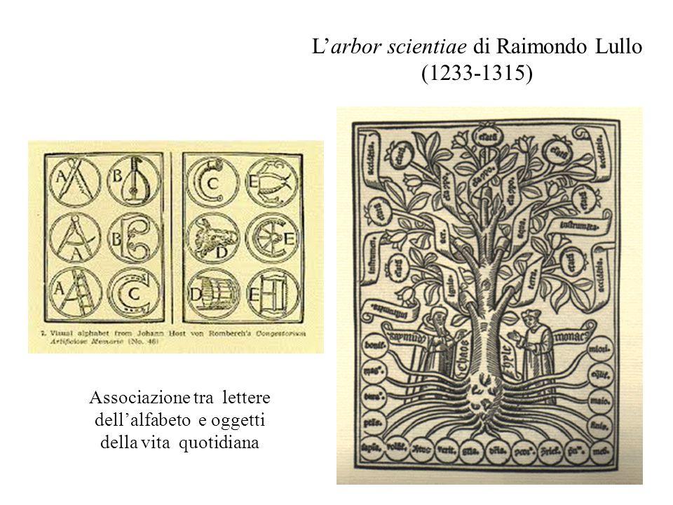 Associazione tra lettere dell'alfabeto e oggetti della vita quotidiana L'arbor scientiae di Raimondo Lullo (1233-1315)