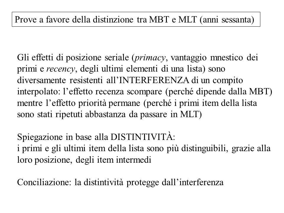Prove a favore della distinzione tra MBT e MLT (anni sessanta) Gli effetti di posizione seriale (primacy, vantaggio mnestico dei primi e recency, degli ultimi elementi di una lista) sono diversamente resistenti all'INTERFERENZA di un compito interpolato: l'effetto recenza scompare (perché dipende dalla MBT) mentre l'effetto priorità permane (perché i primi item della lista sono stati ripetuti abbastanza da passare in MLT) Spiegazione in base alla DISTINTIVITÀ: i primi e gli ultimi item della lista sono più distinguibili, grazie alla loro posizione, degli item intermedi Conciliazione: la distintività protegge dall'interferenza