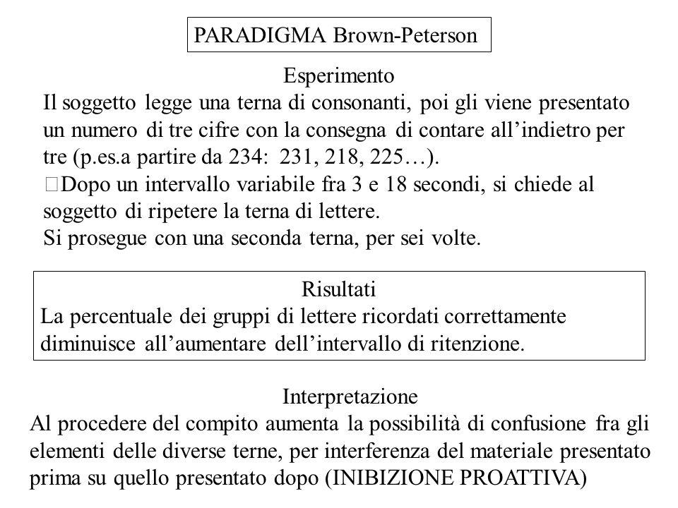 PARADIGMA Brown-Peterson Esperimento Il soggetto legge una terna di consonanti, poi gli viene presentato un numero di tre cifre con la consegna di con
