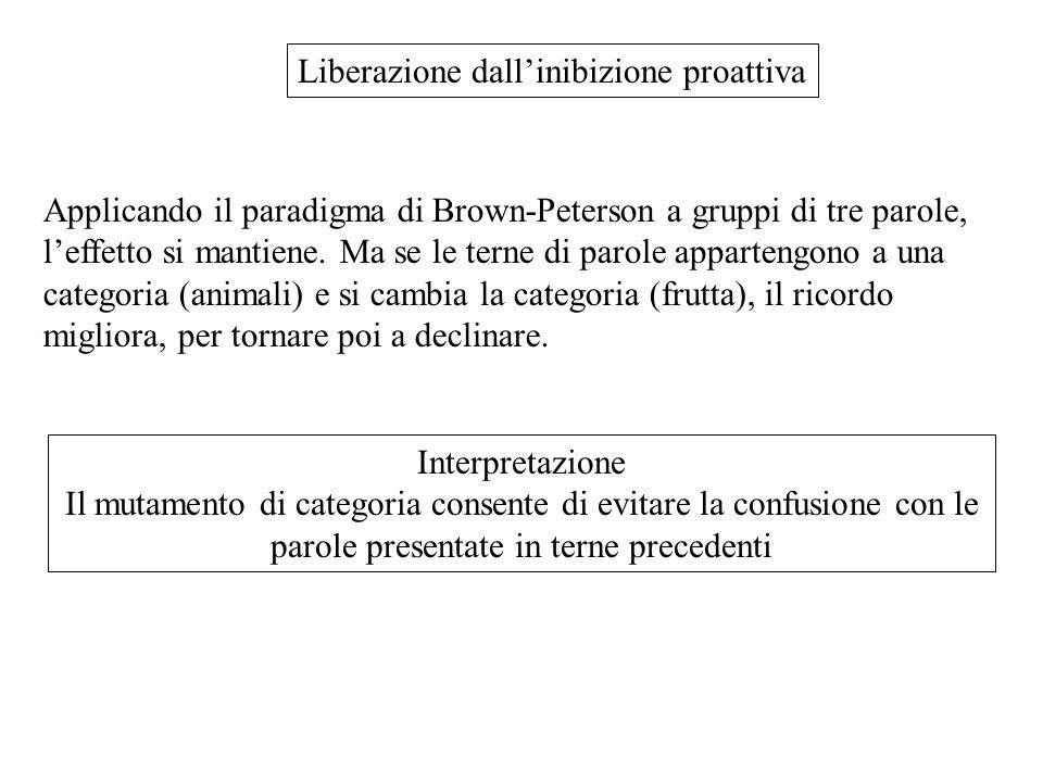 Liberazione dall'inibizione proattiva Applicando il paradigma di Brown-Peterson a gruppi di tre parole, l'effetto si mantiene. Ma se le terne di parol
