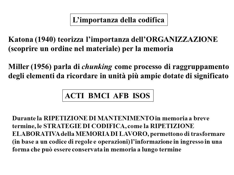 L'importanza della codifica Katona (1940) teorizza l'importanza dell'ORGANIZZAZIONE (scoprire un ordine nel materiale) per la memoria Miller (1956) pa