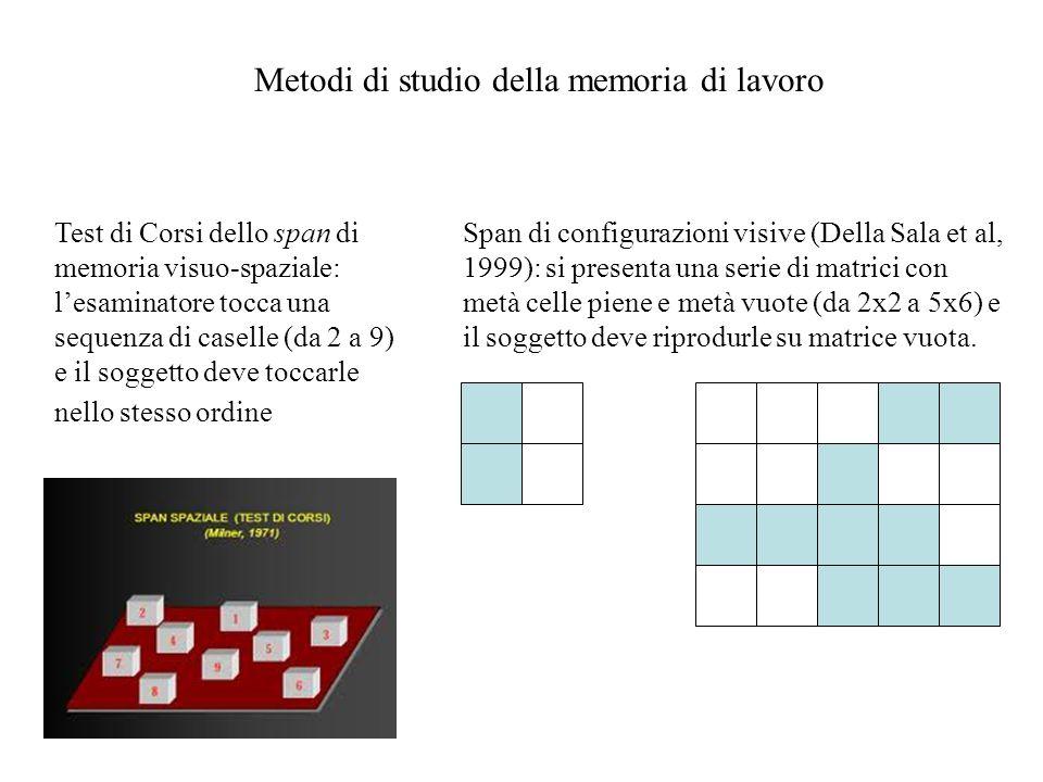 Test di Corsi dello span di memoria visuo-spaziale: l'esaminatore tocca una sequenza di caselle (da 2 a 9) e il soggetto deve toccarle nello stesso ordine Metodi di studio della memoria di lavoro Span di configurazioni visive (Della Sala et al, 1999): si presenta una serie di matrici con metà celle piene e metà vuote (da 2x2 a 5x6) e il soggetto deve riprodurle su matrice vuota.