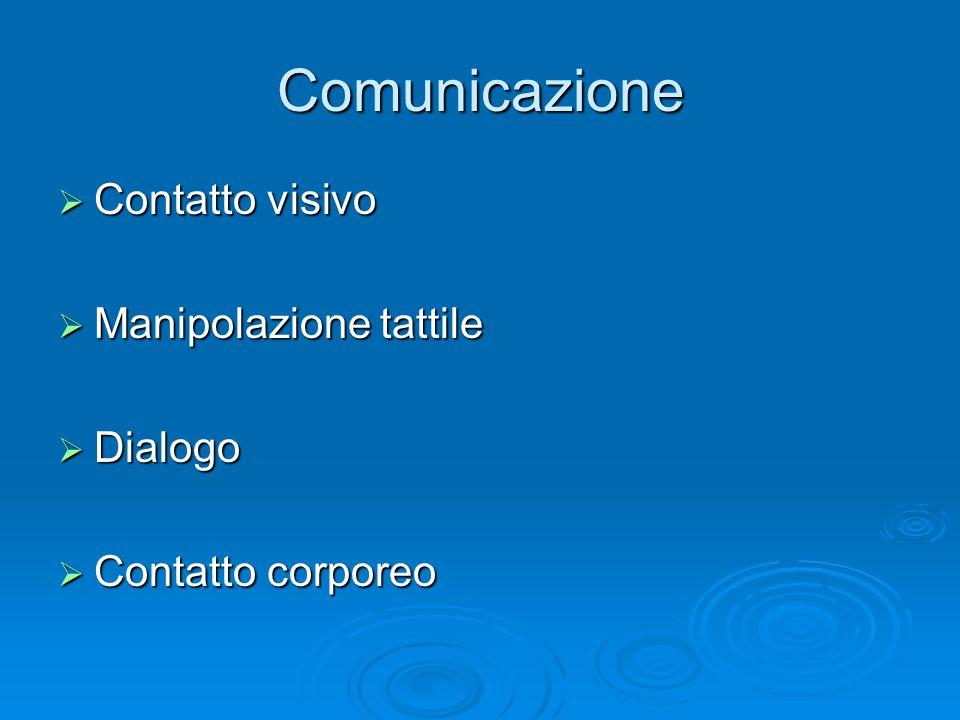 Comunicazione  Contatto visivo  Manipolazione tattile  Dialogo  Contatto corporeo