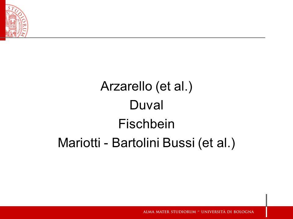 Arzarello (et al.) Duval Fischbein Mariotti - Bartolini Bussi (et al.)