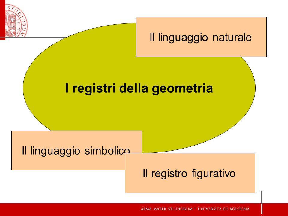 I registri della geometria Il linguaggio naturale Il linguaggio simbolico Il registro figurativo